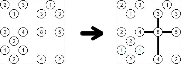 8 Numara