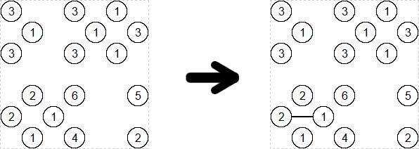 Tek yönlü bağlantı>